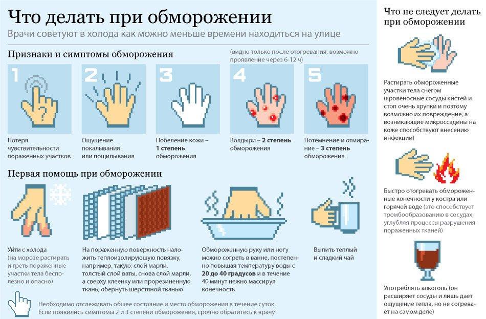 Image result for КАК ИЗБЕЖАТЬ ПЕРЕОХЛАЖДЕНИЯ И ОБМОРОЖЕНИЙ