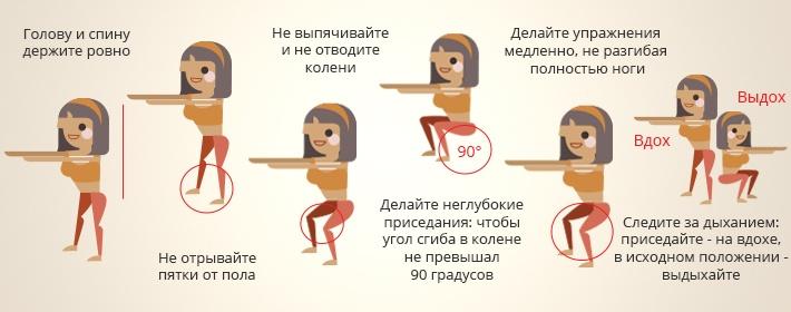 Упражнения как сделать попу если ее нет