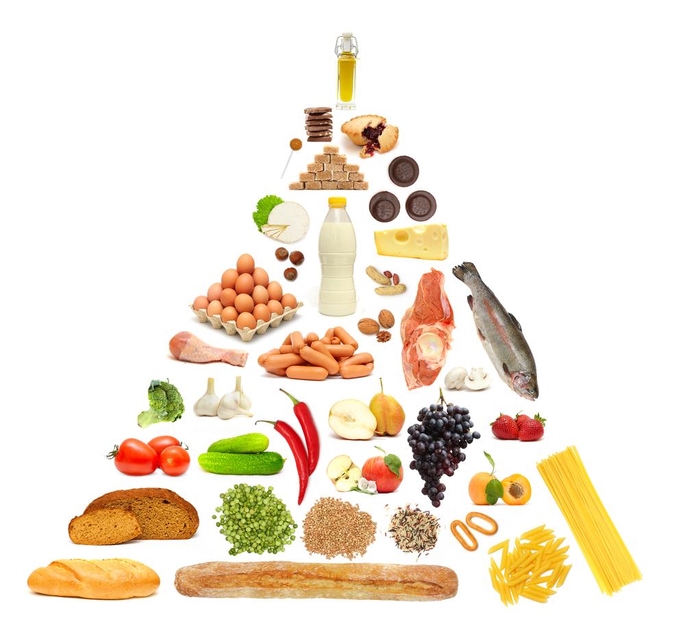 разгрузочные дни на правильном питании